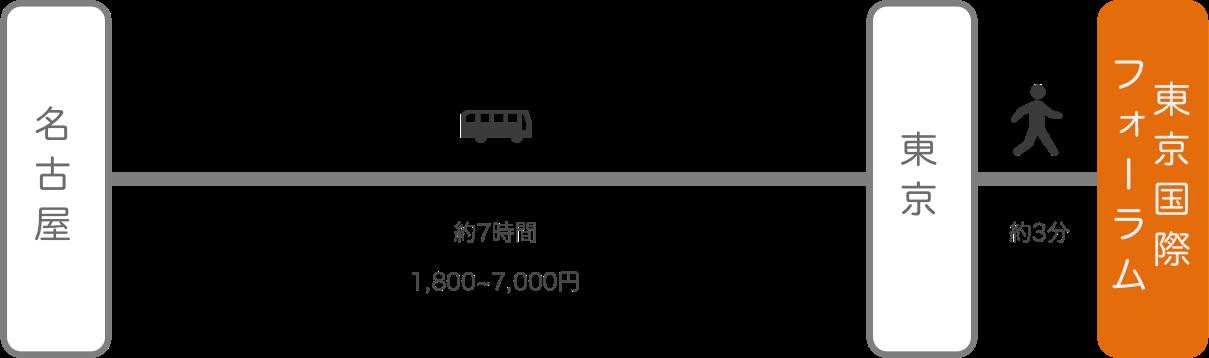 東京国際フォーラム_名古屋(愛知)_高速バス