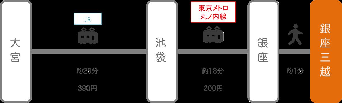 銀座三越_大宮(埼玉)_電車