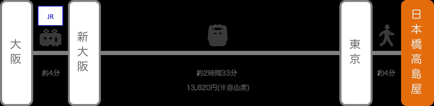 日本橋高島屋_大阪_新幹線