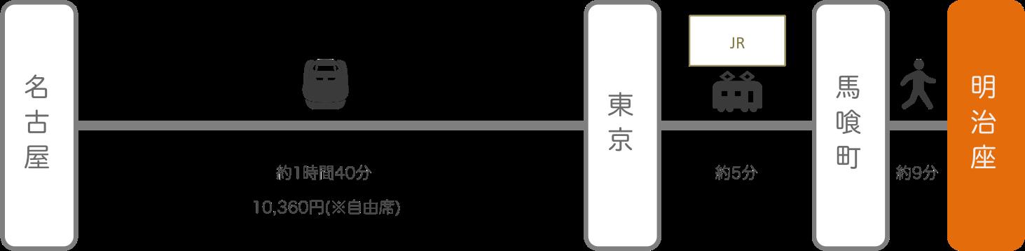 明治座_名古屋(愛知)_新幹線