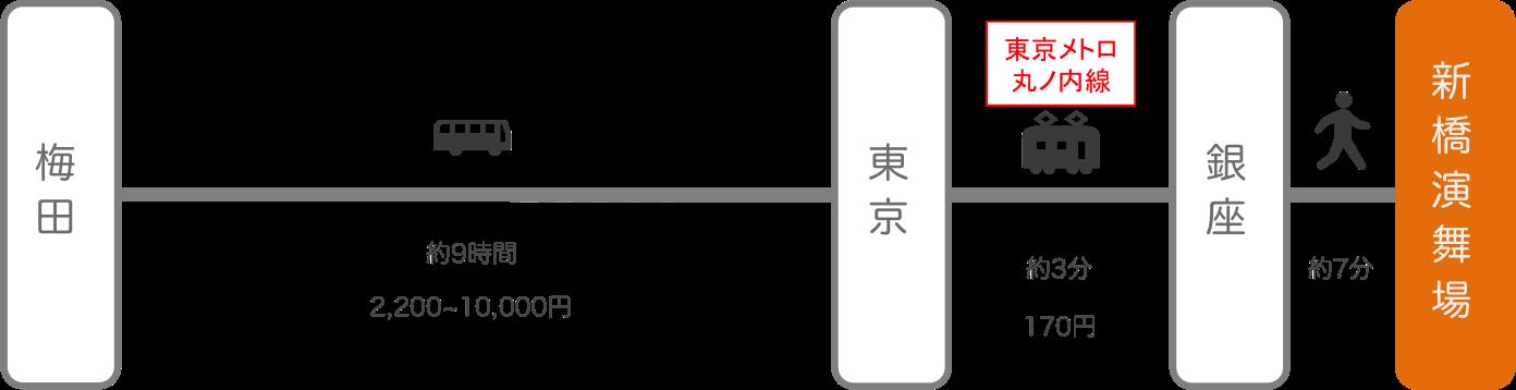 新橋演舞場_大阪_高速バス
