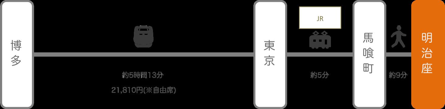 明治座_博多(福岡)_新幹線
