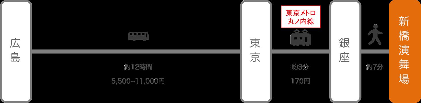 新橋演舞場_広島_高速バス