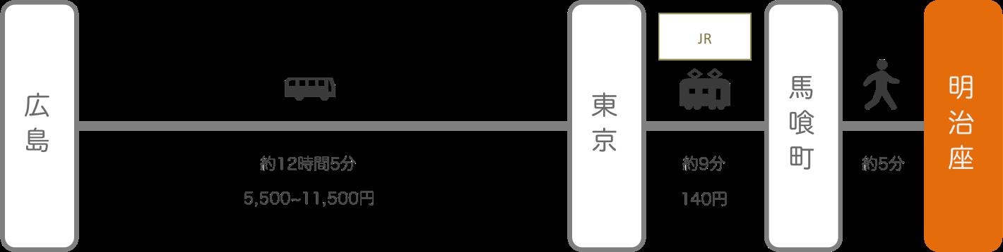 明治座_広島_高速バス