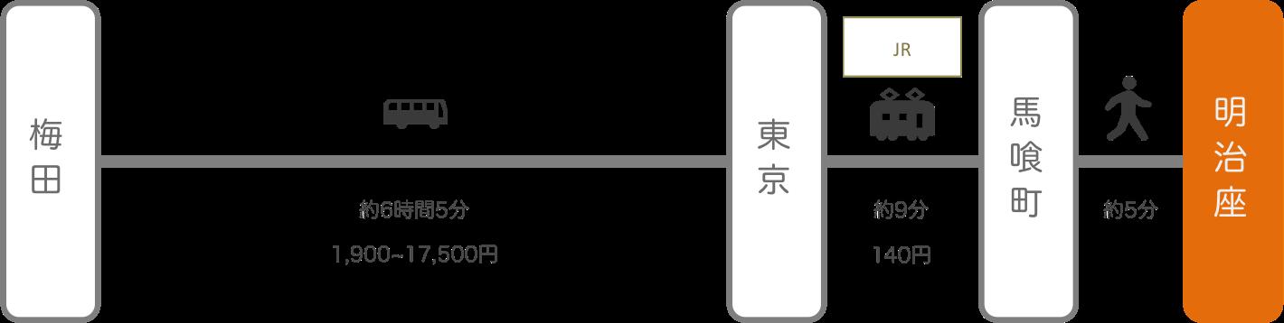 明治座_大阪_高速バス