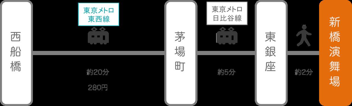 新橋演舞場_西船橋(千葉)_電車