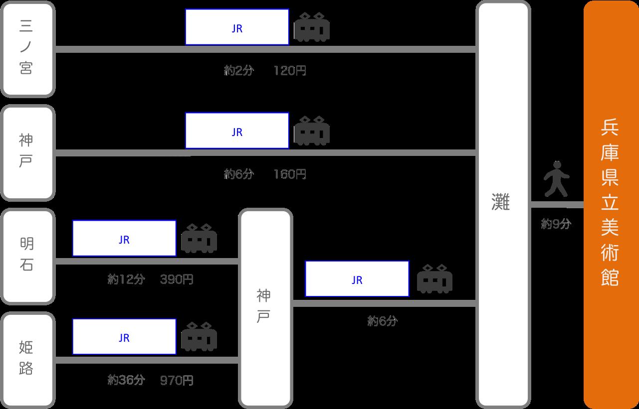 兵庫県立美術館_兵庫県_電車