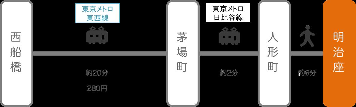 明治座_西船橋(千葉)_電車