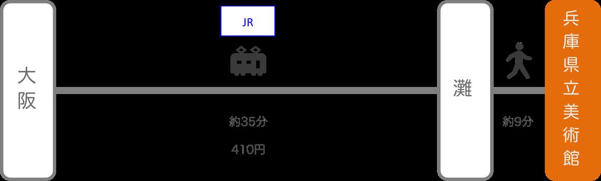 兵庫県立美術館_大阪_電車