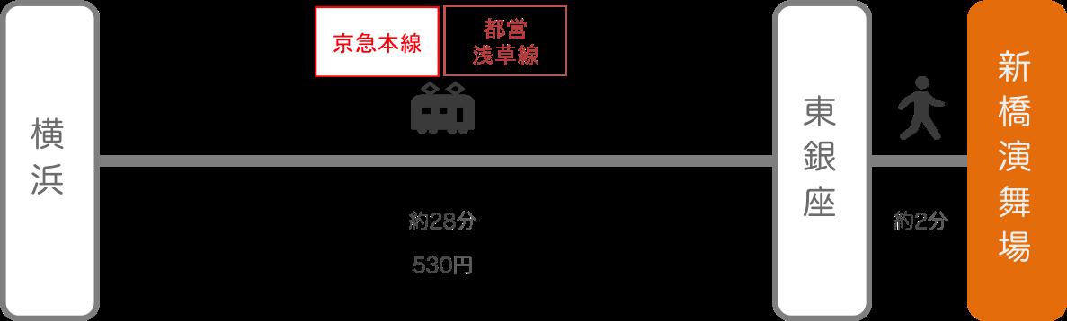 新橋演舞場_横浜(神奈川)_電車