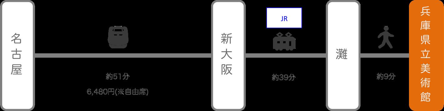 兵庫県立美術館_名古屋(愛知)_新幹線