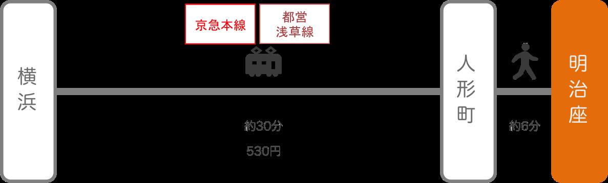 明治座_横浜(神奈川)_電車