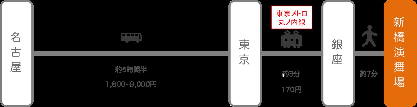 新橋演舞場_名古屋(愛知)_高速バス