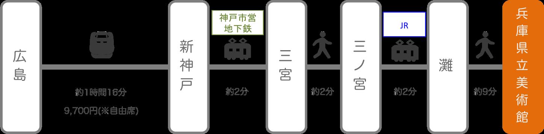 兵庫県立美術館_広島_新幹線