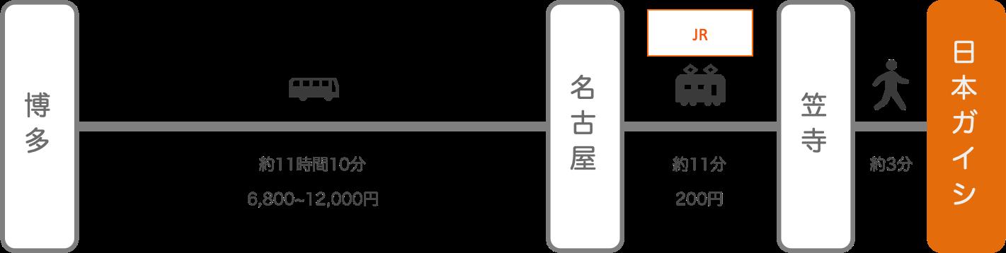 日本ガイシホール_博多(福岡)_高速バス