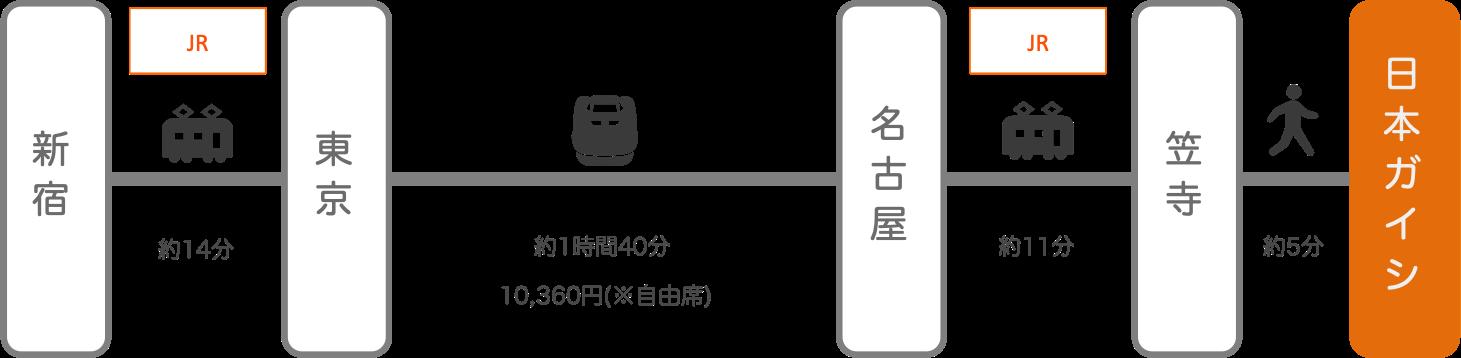 日本ガイシホール_新宿(東京)_新幹線
