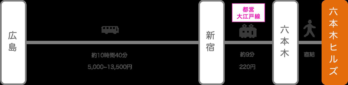 六本木ヒルズ_広島_高速バス