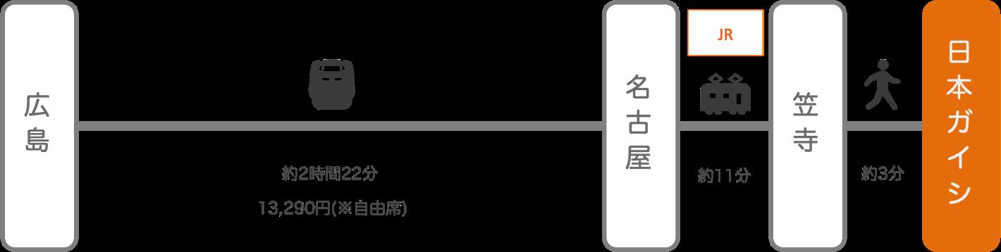 日本ガイシホール_広島_新幹線