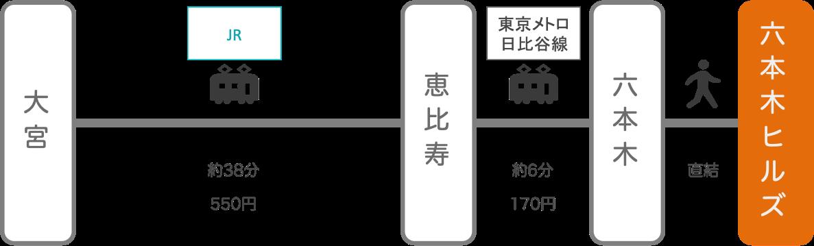 六本木ヒルズ_大宮(埼玉)_電車