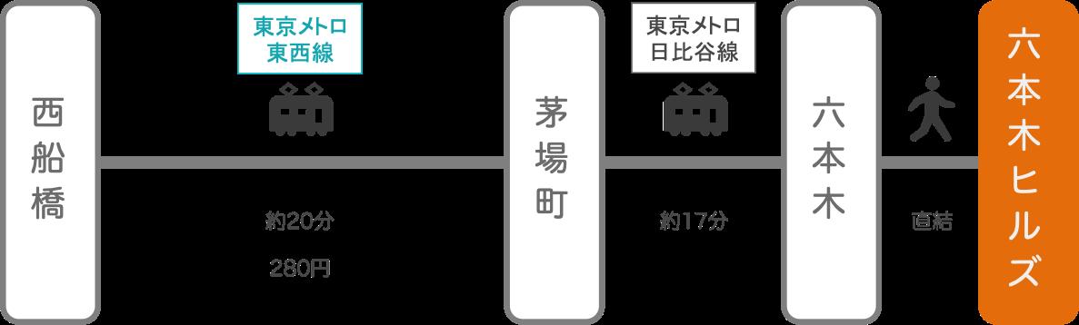 六本木ヒルズ_西船橋(千葉)_電車