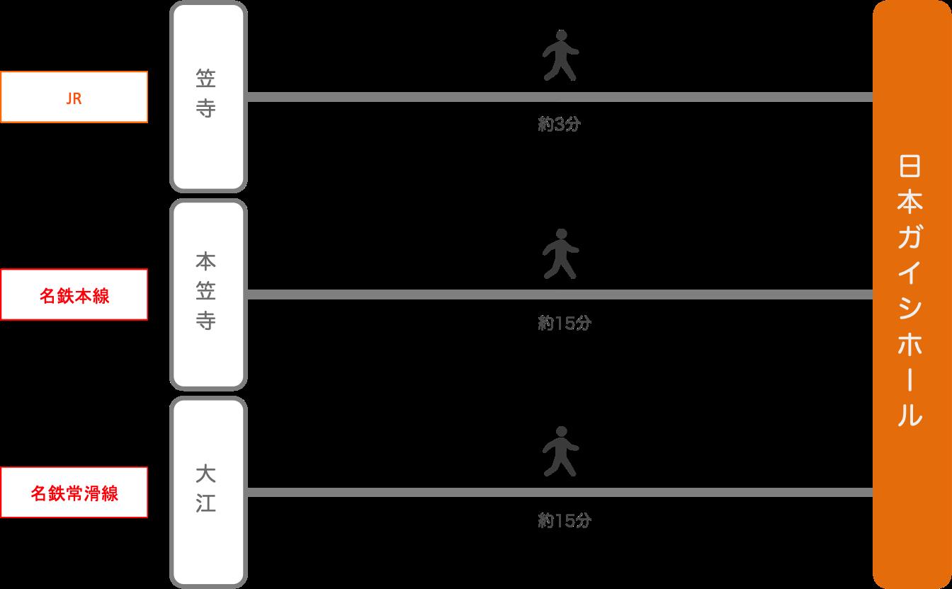 日本ガイシホール_最寄り駅