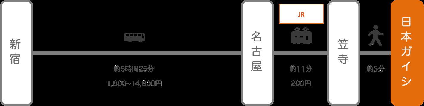 日本ガイシホール_新宿(東京)_高速バス