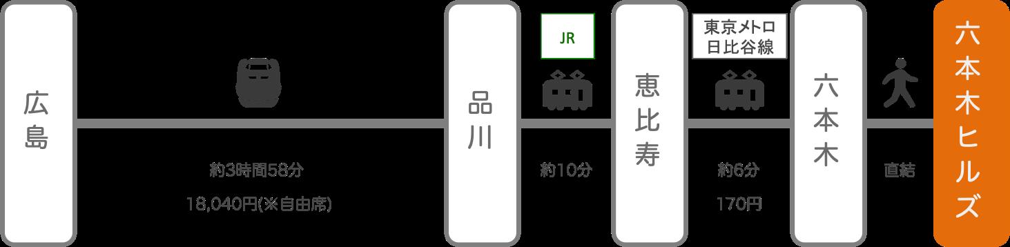六本木ヒルズ_広島_新幹線