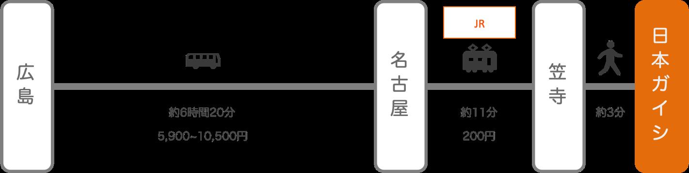 日本ガイシホール_広島_高速バス