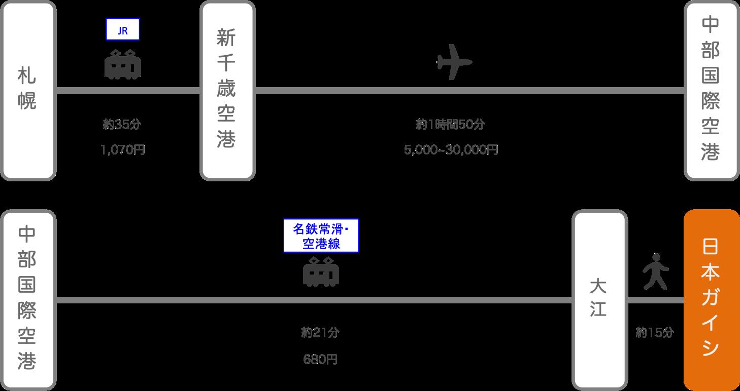 日本ガイシホール_札幌(北海道)_飛行機