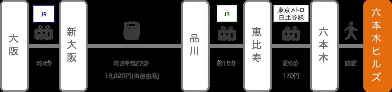 六本木ヒルズ_大阪_新幹線