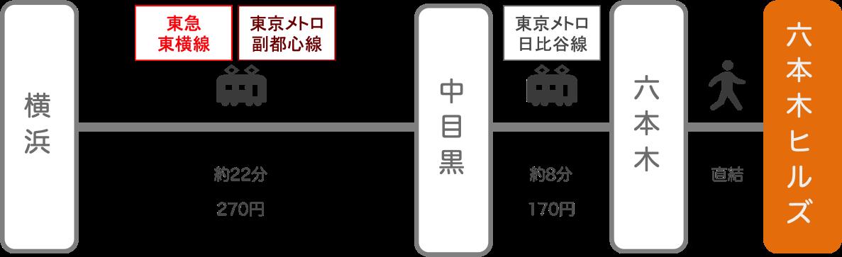 六本木ヒルズ_横浜(神奈川)_電車