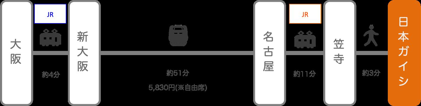 日本ガイシホール_大阪_新幹線