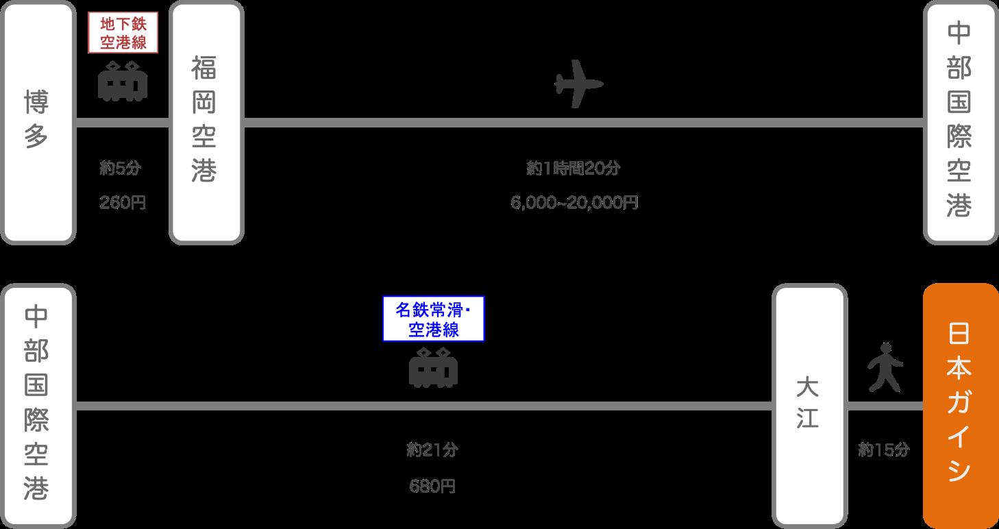 日本ガイシホール_博多(福岡)_飛行機