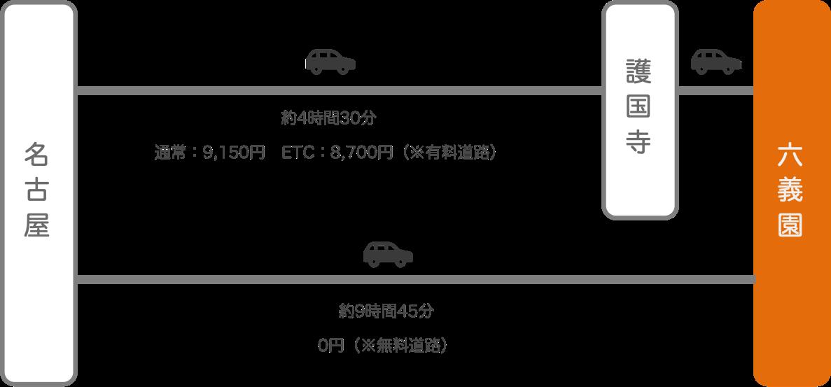 六義園_名古屋(愛知)_車