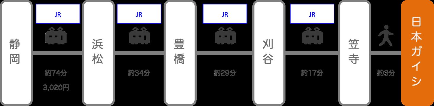日本ガイシホール_静岡_電車
