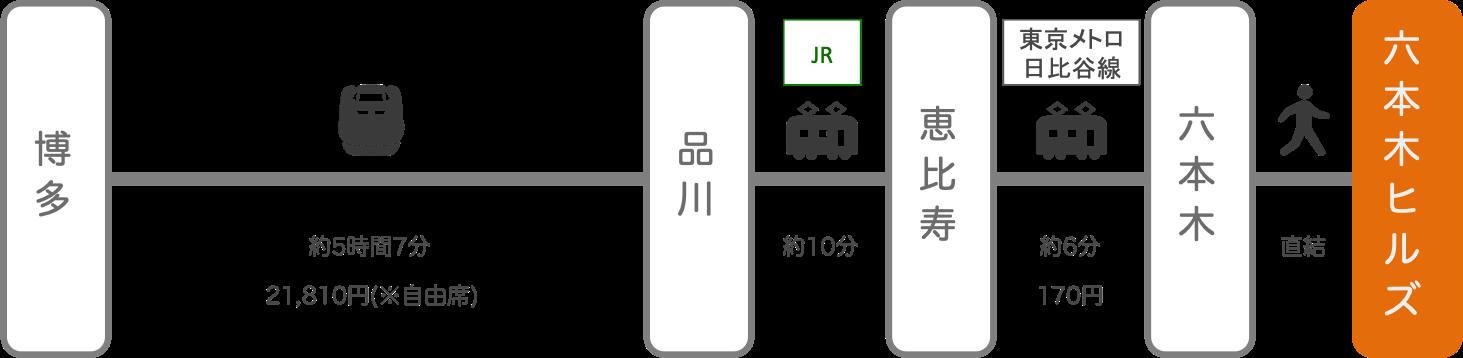 六本木ヒルズ_博多(福岡)_新幹線