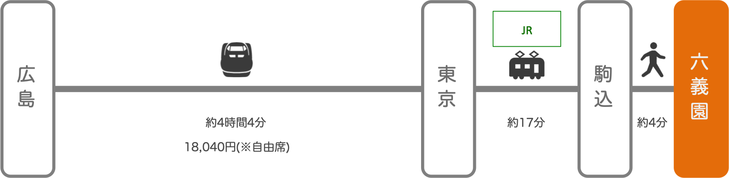 六義園_広島_新幹線