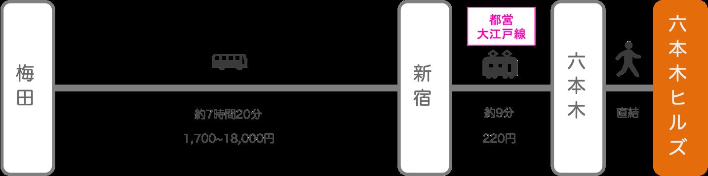 六本木ヒルズ_大阪_高速バス