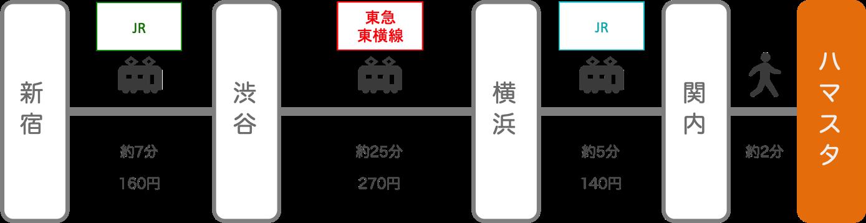 横浜スタジアム_新宿(東京)_電車