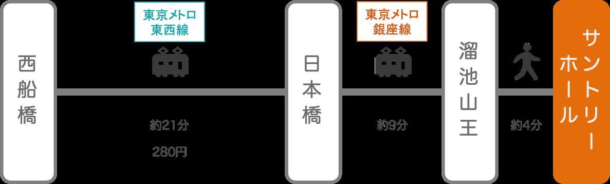 サントリーホール_西船橋(千葉)_電車