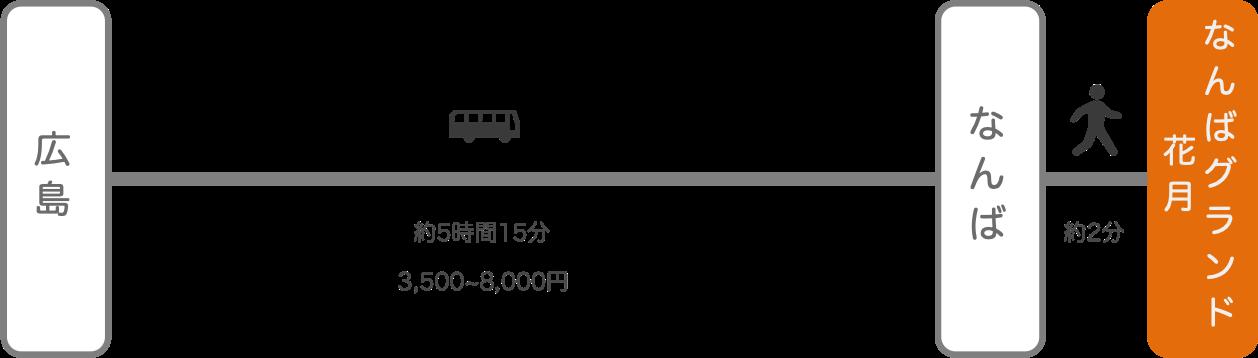 なんばグランド花月_広島_高速バス