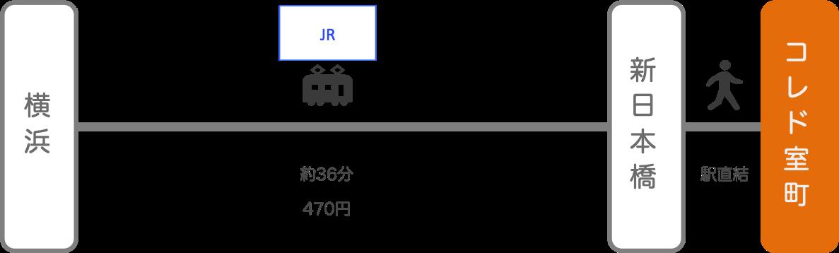 コレド室町_横浜(神奈川)_電車