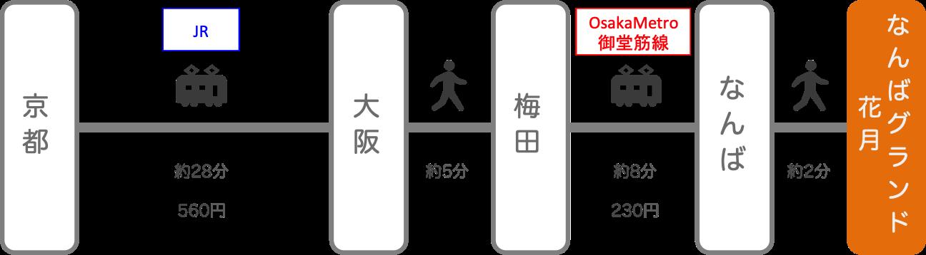 なんばグランド花月_京都_電車
