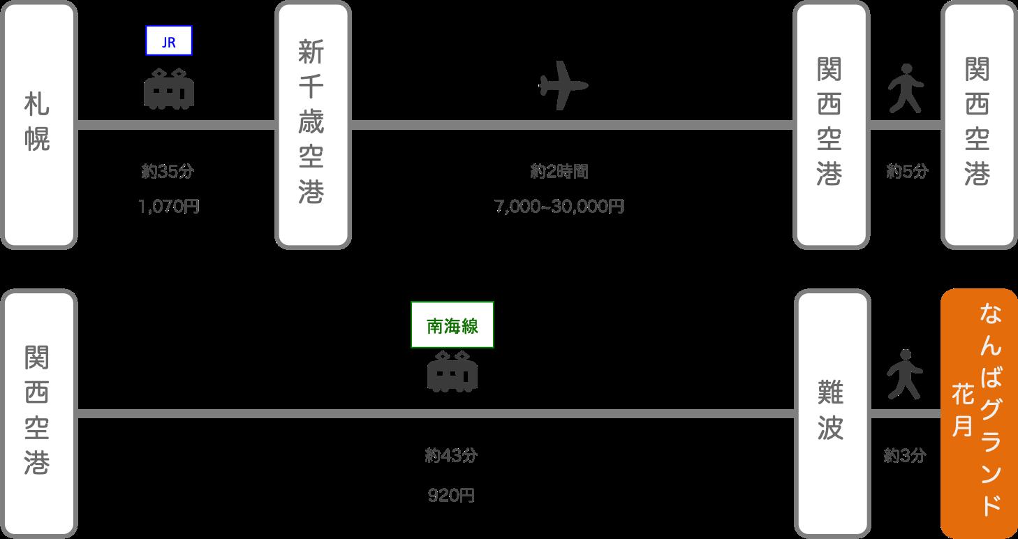 なんばグランド花月_札幌(北海道)_飛行機