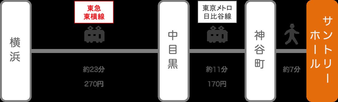 サントリーホール_横浜(神奈川)_電車