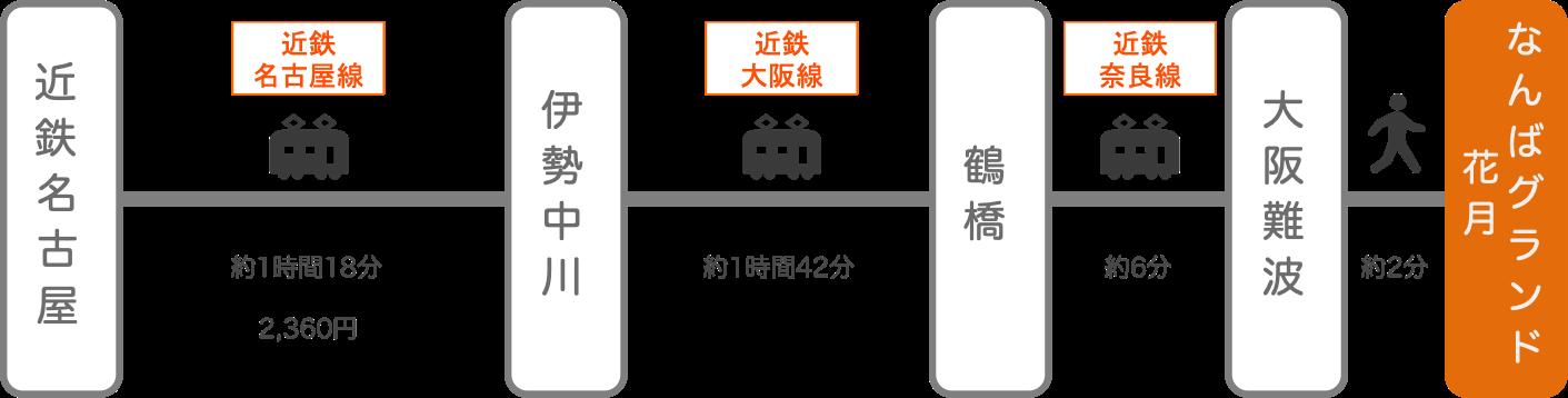 なんばグランド花月_名古屋(愛知)_電車
