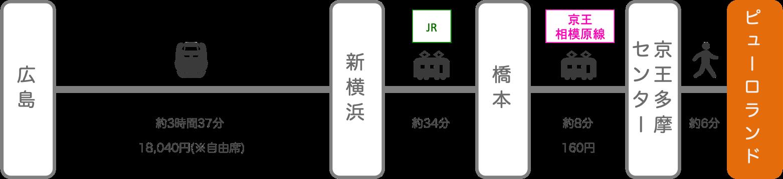 サンリオピューロランド_広島_新幹線