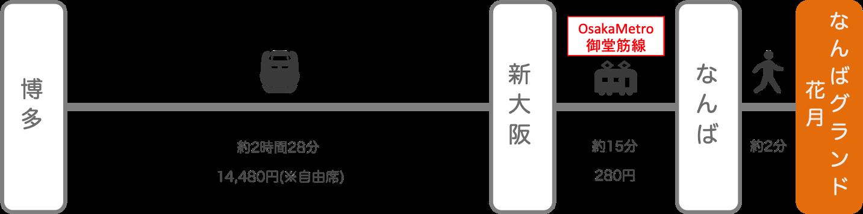 なんばグランド花月_博多(福岡)_新幹線