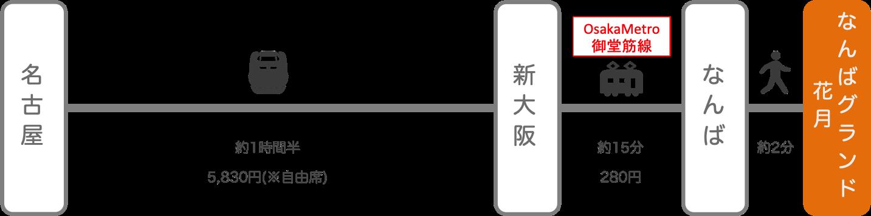 なんばグランド花月_名古屋(愛知)_新幹線