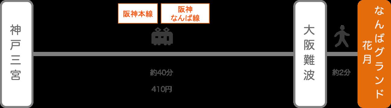なんばグランド花月_三ノ宮(兵庫)_電車
